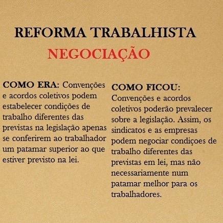 Reforma Trabalhsta negociação coletiva
