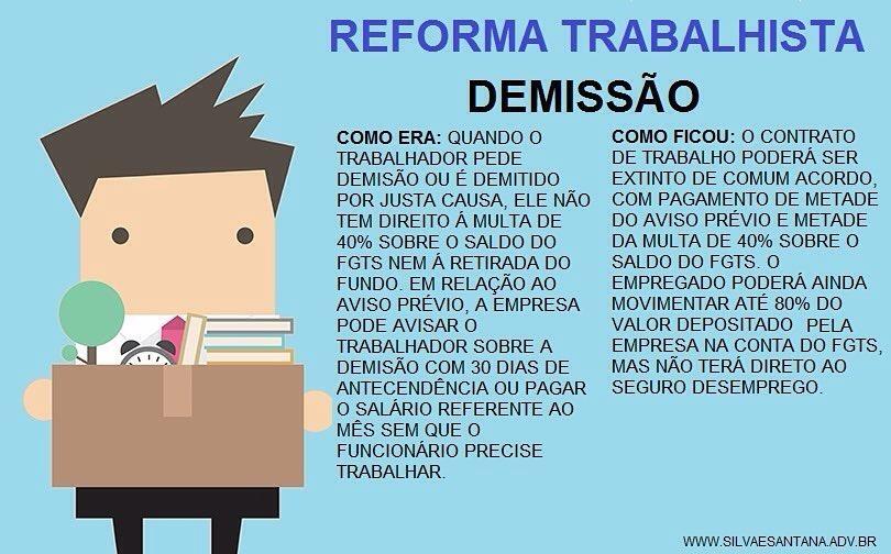 Reforma Trabalhsta Demissão